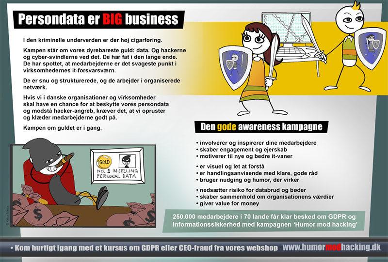 Datasikkerhed fra Humor mod hacking