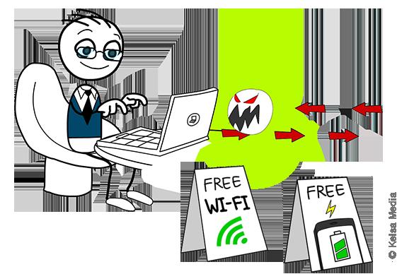 Humor mod hackings nyhedsbrev i april 2019 Nyt elearning awareness kursus om datasikkerhed gratis wifi og VPN